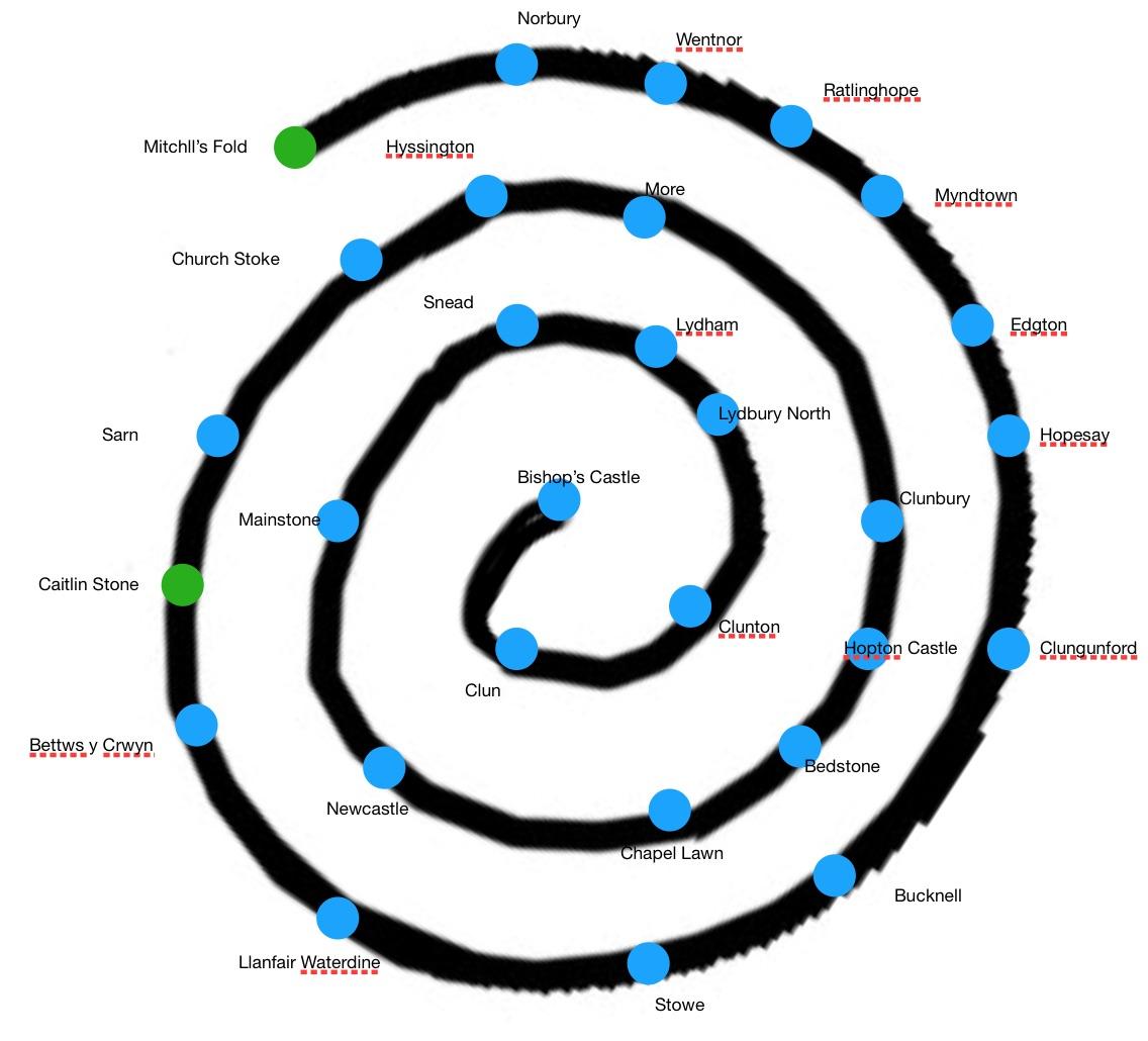 Comunities spiral copy